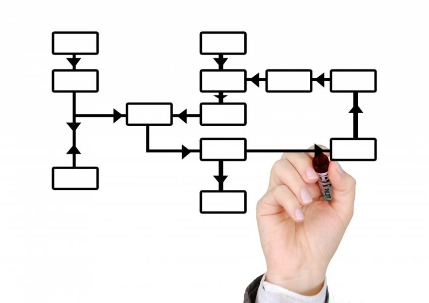 Cómo Crear y Organizar los Capítulos de su Libro usando Mapas Mentales